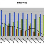 Power+Chart+3+months